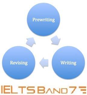 Educational psychology essay pdf